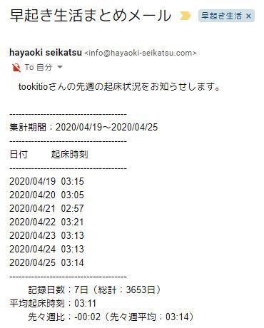 20200427_hayaoki