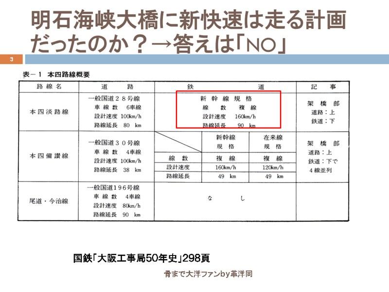 明石海峡大橋と鉄道・新幹線架設の経緯 (3)