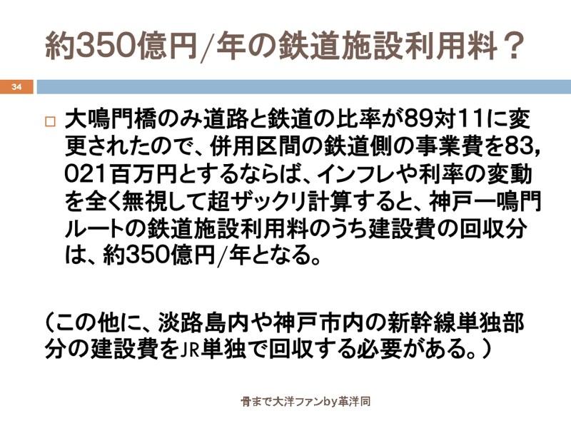 明石海峡大橋と鉄道・新幹線架設の経緯 (34)