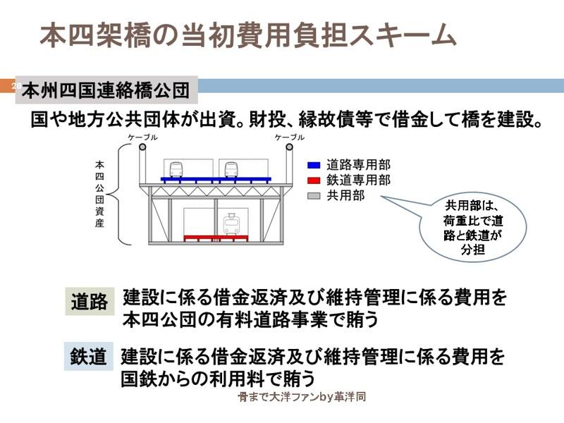 明石海峡大橋と鉄道・新幹線架設の経緯 (28)