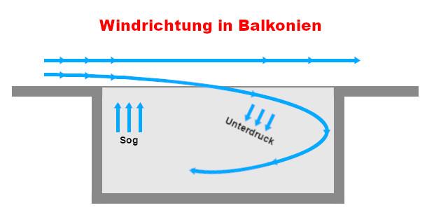 Wind in Balkonien