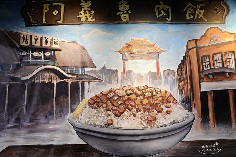 阿義魯肉飯蚵仔魯肉蓋飯萬華艋舺小吃88