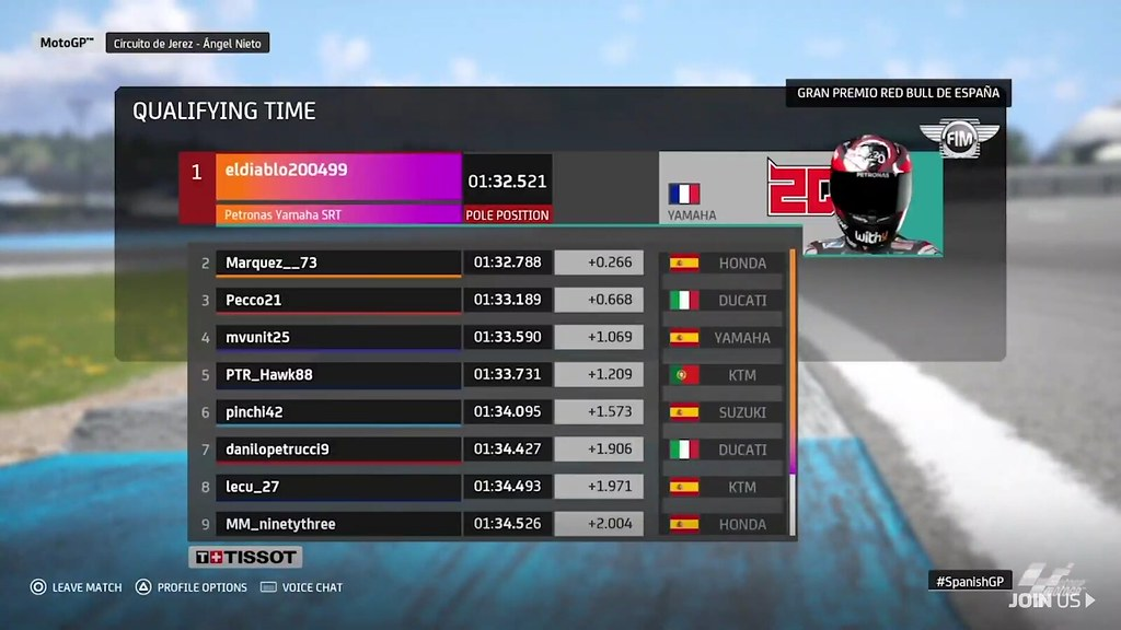 MotoGP Virtual Race Qualifying Result