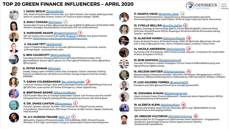Green Finance_Influencers.png