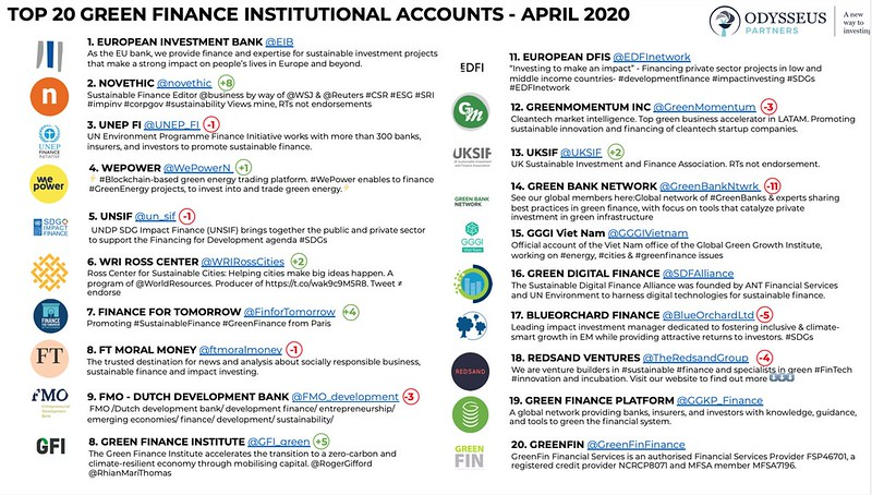 Green Finance Influencers_Institutions