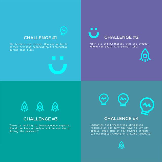 Utfordringer - #HackTheCrisisBarents