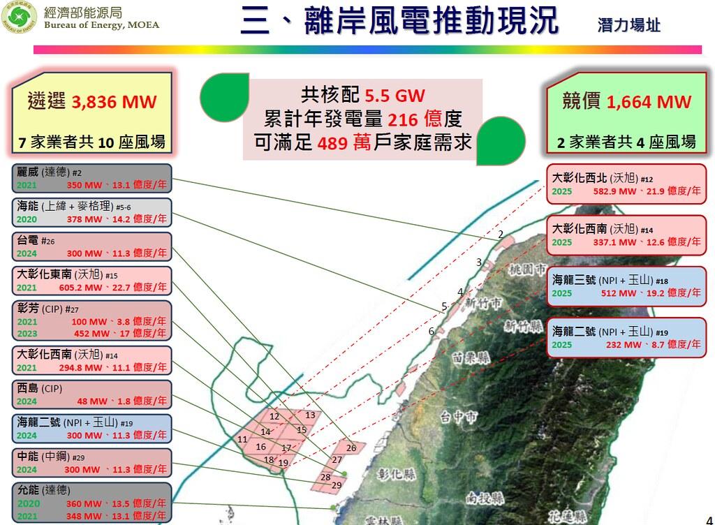 離岸風電潛力廠址推動現況。圖片來源:經濟部能源局簡報