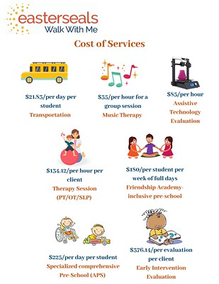 Cost of Service (1)