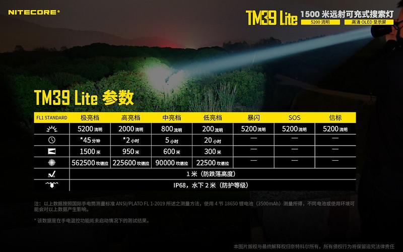 TM39 LITE-19