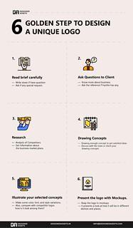 6-golden-step-to-design-logo-design-designer-assets