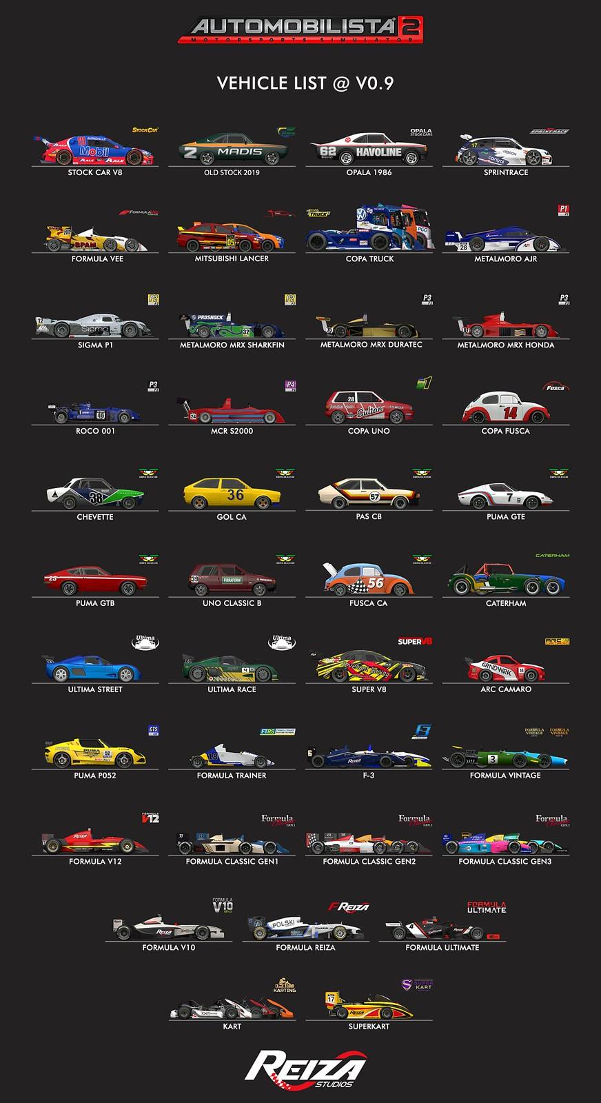 AMS2 Car List May 2020