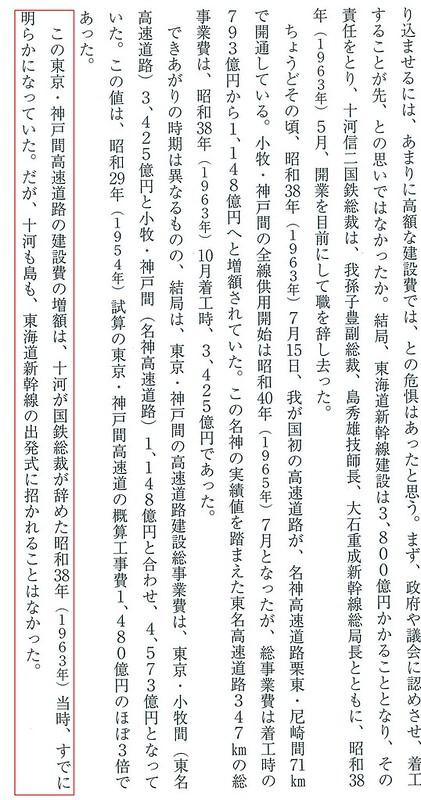 新幹線の予算と高速道路の予算 (2)