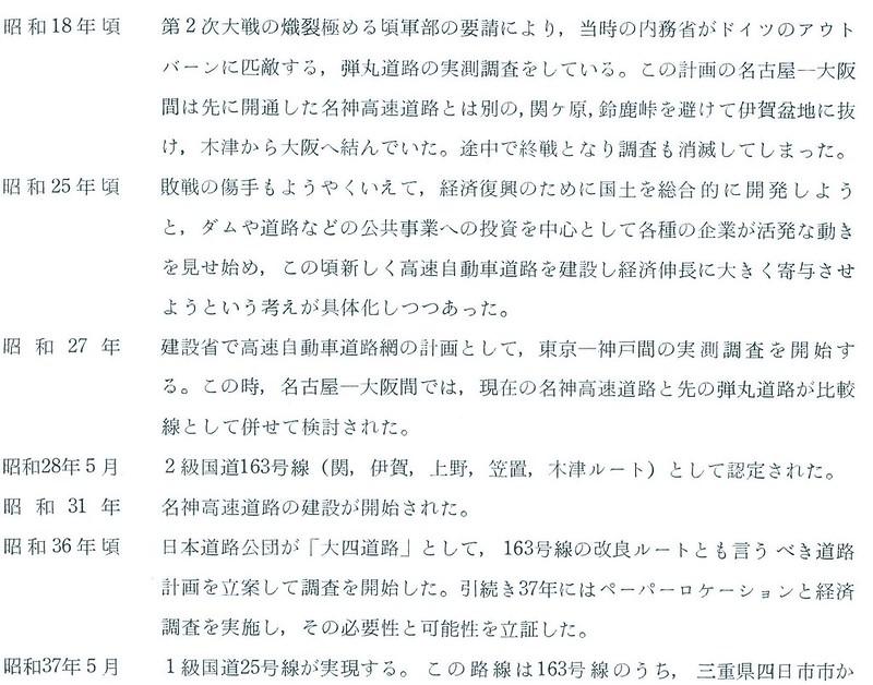 名阪国道千日道路の由来 (4)