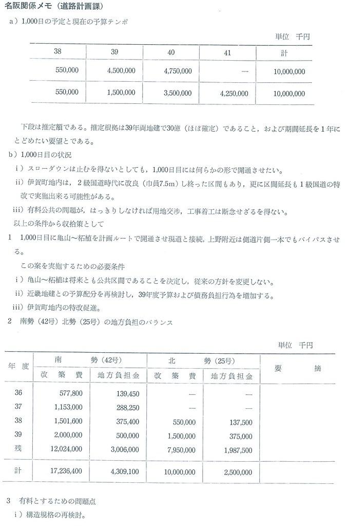 名阪国道が無料から有料に変更できなかった理由 (6)