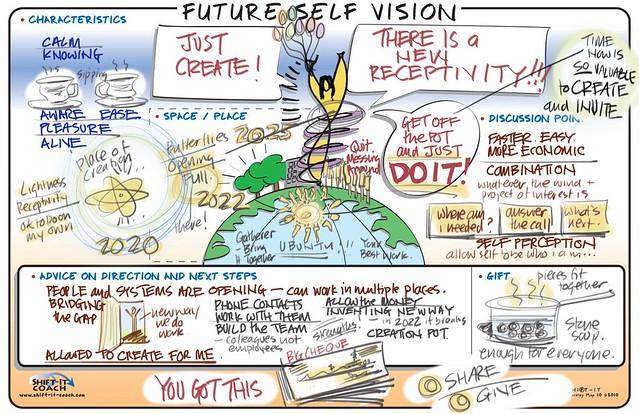 14. Future Self, Australia-Canada Bridge, Pauline, May 7, Christina Merkley