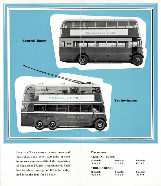 London Transport Commercial Advertising; keep your name in the picture folder by Pieter Byl, 1948