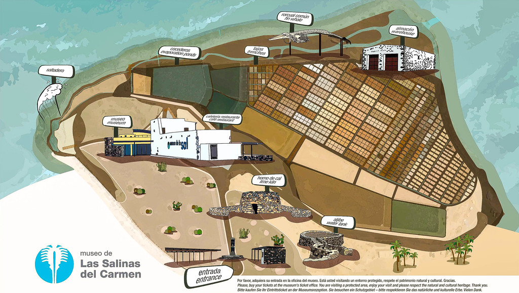 Mapa del Museo del Carmen
