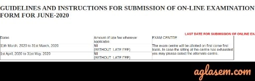 IGNOU Exam Form Submission Date