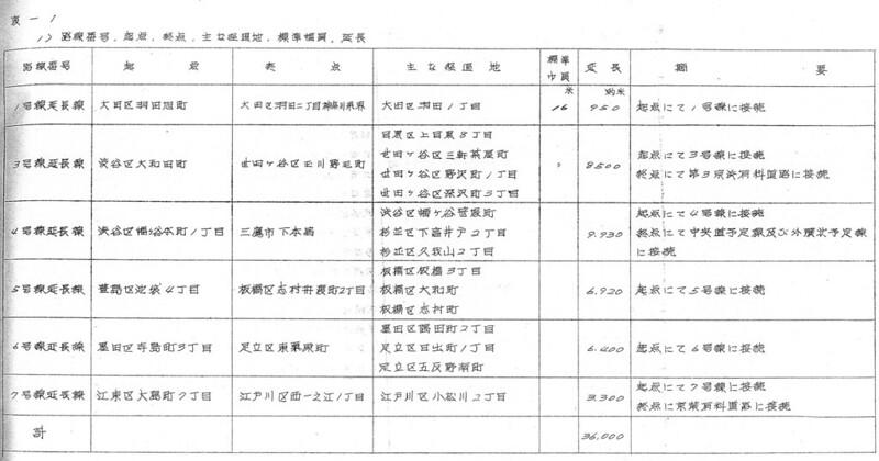 東京都市高速道路調査報告書03