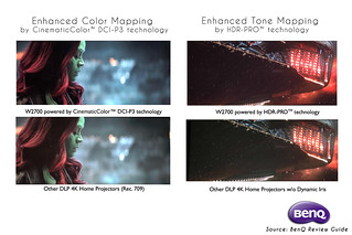 BenQ W2700 Color Technology | by tiffanyyongwt4242