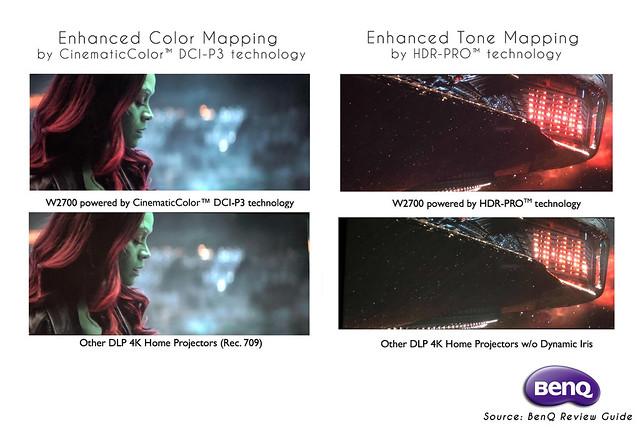 BenQ W2700 Color Technology