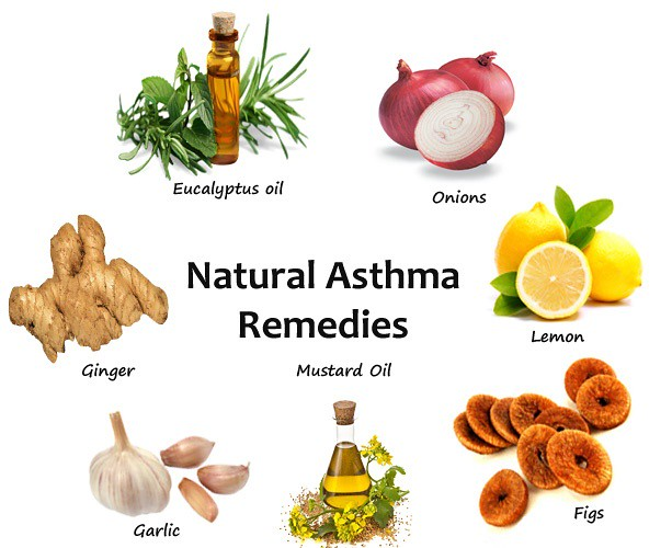 Cure Asthma Naturally