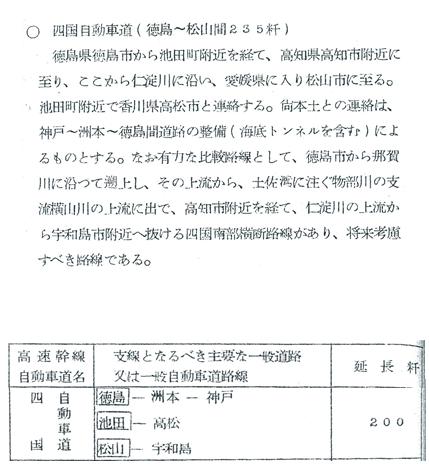 国土開発縦貫自動車道ネットワーク (5)