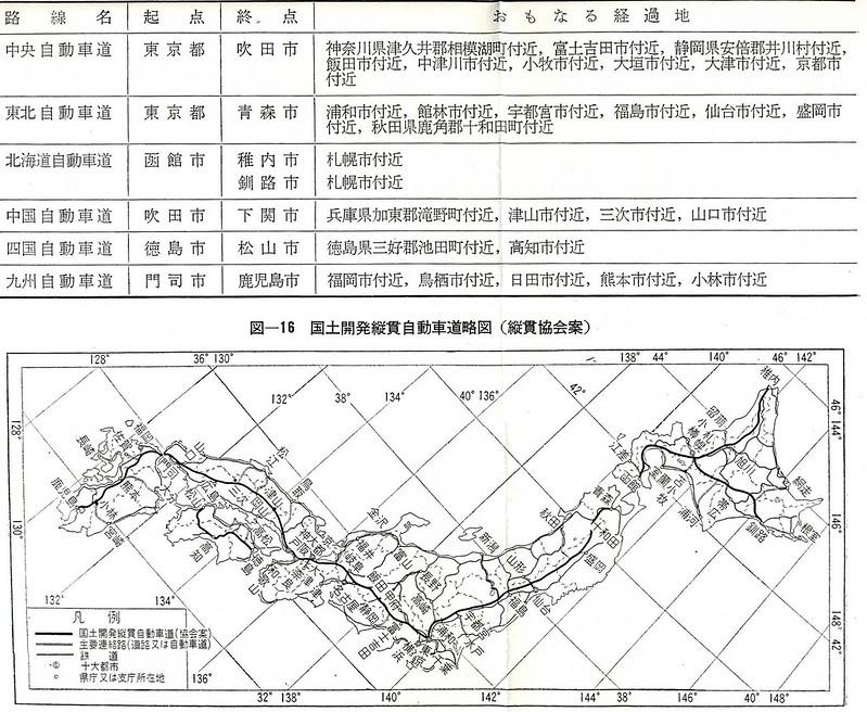 国土開発縦貫自動車道