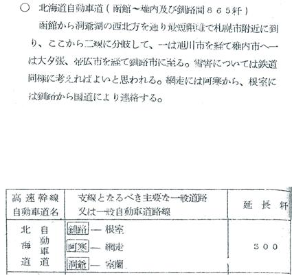 国土開発縦貫自動車道ネットワーク (3)