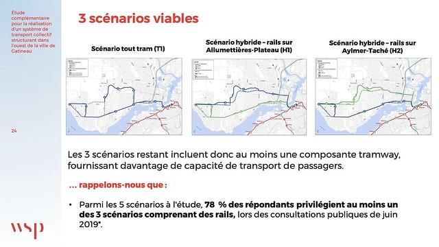 STO - 30 janvier 2020 - 3 scénarios viables - diapositive 24