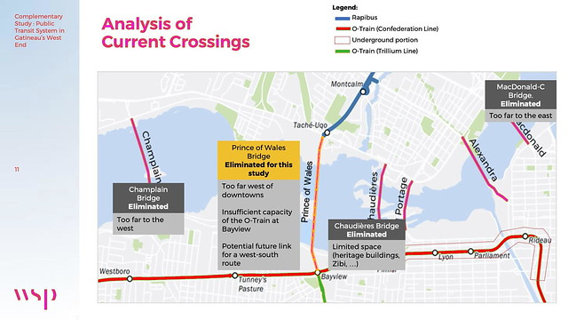 STO - 15 May 2020 - Analysis of Current Crossings - slide 11 - colour adjust