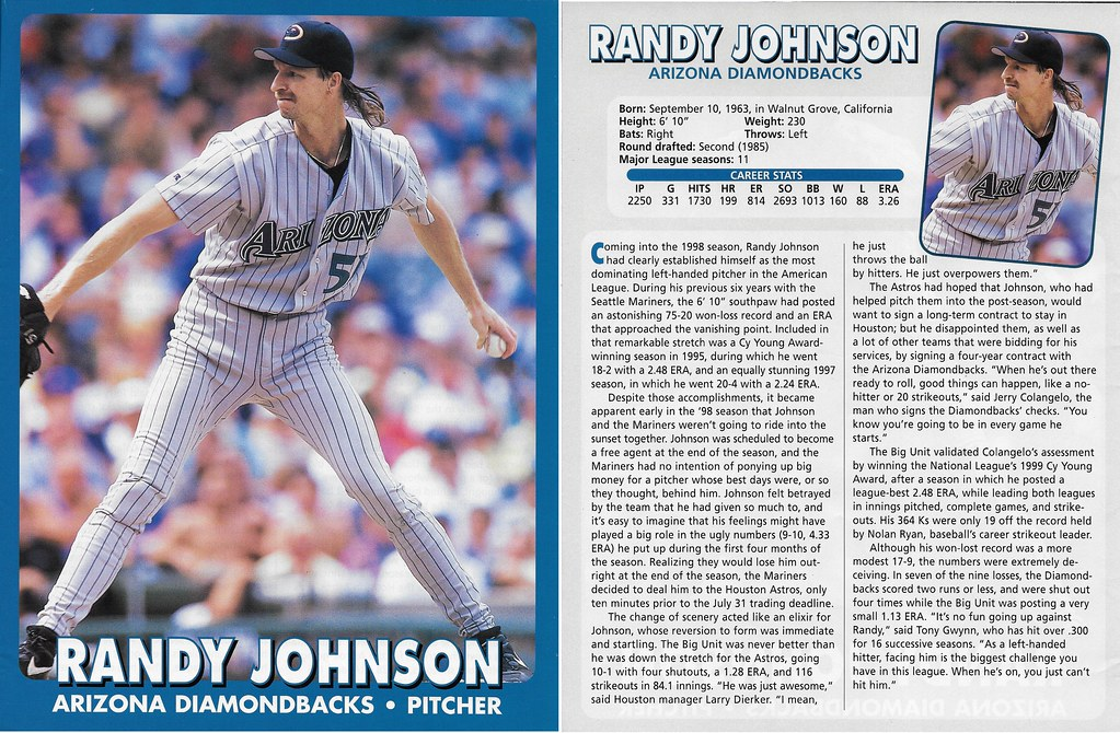 2000 East End Publishing Superstar Album Poster - Johnson, Randy