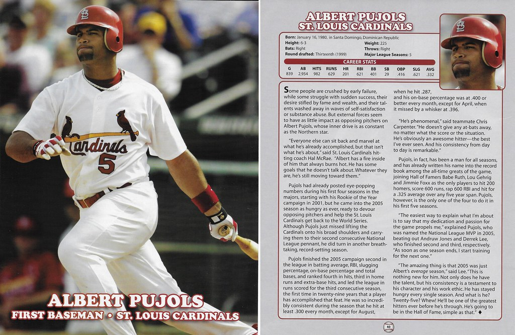 2006 East End Publishing Superstar Album Posters - Pujols