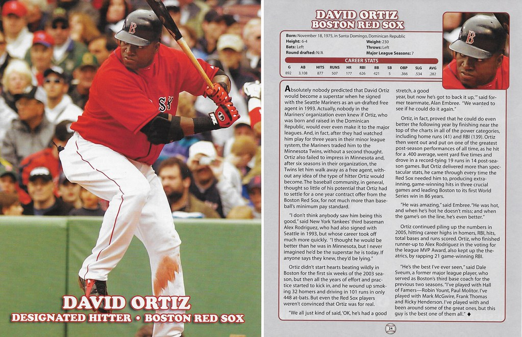 2006 East End Publishing Superstar Album Posters - Ortiz, David