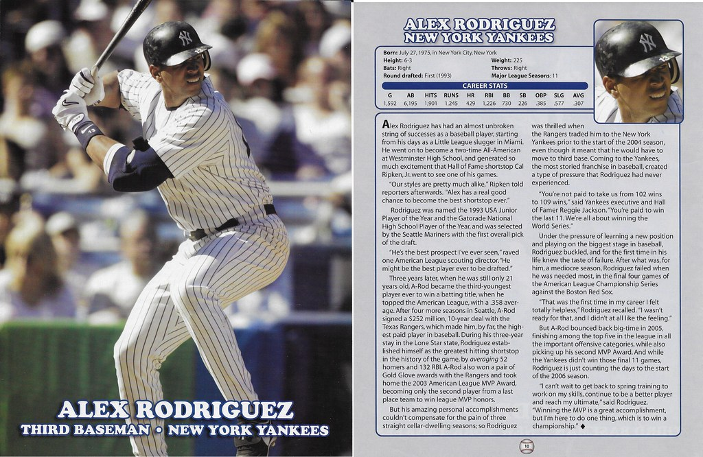 2006 East End Publishing Superstar Album Posters - Rodriguez, Alex