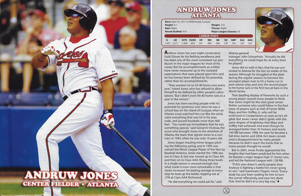 2006 East End Publishing Superstar Album Posters - Jones, Andruw