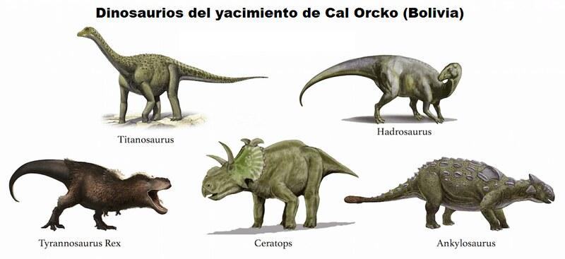 Dinosaurios que dejaron sus huellas en el yacimiento de Cal Orcko (Bolivia)