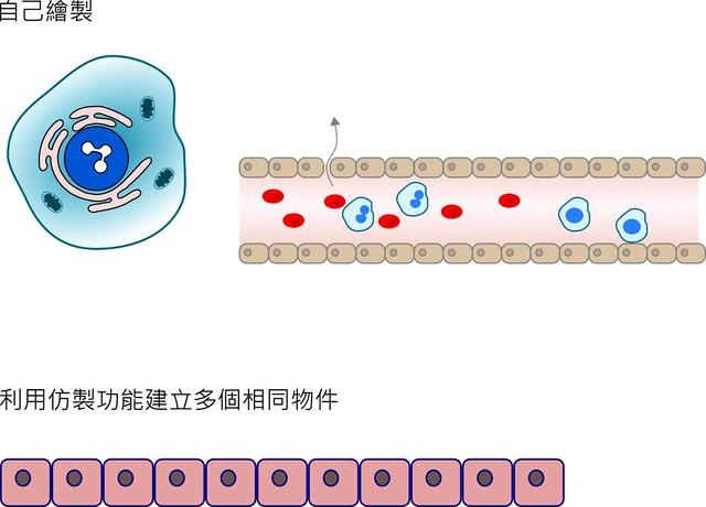inkscape插圖2