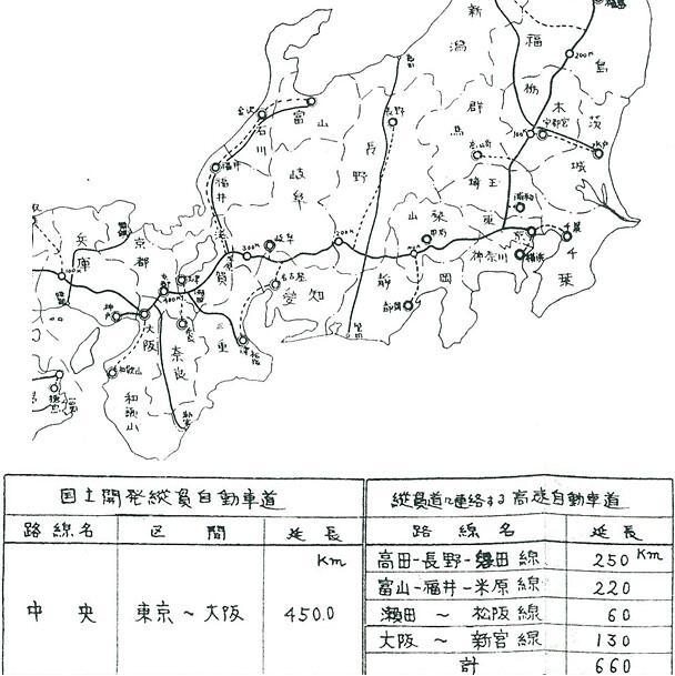 日本縦貫高速自動車道協会案2 (2)
