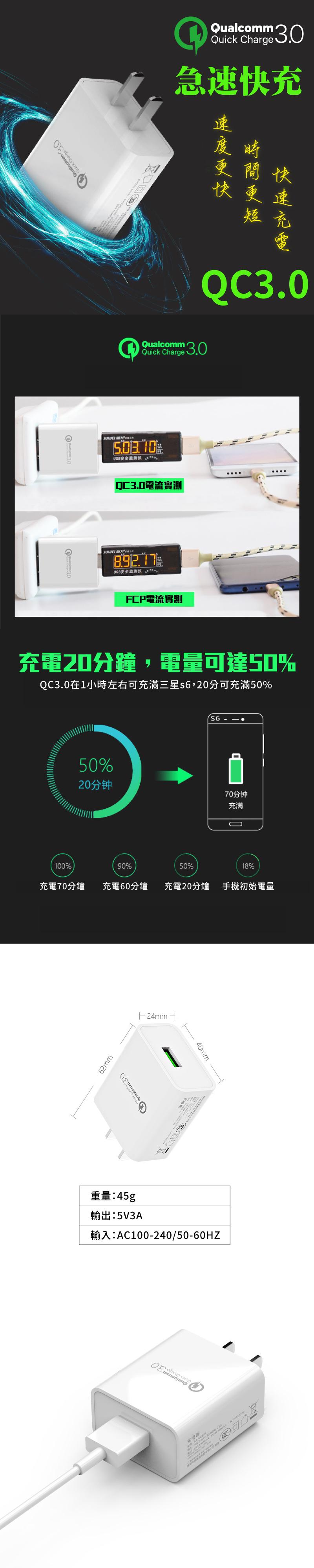 手機快充插座 599免運 現貨 QC3.0 3A 2A 快充 防火 不發燙 快速充電 充電器 豆腐頭 USB 安卓 蘋果