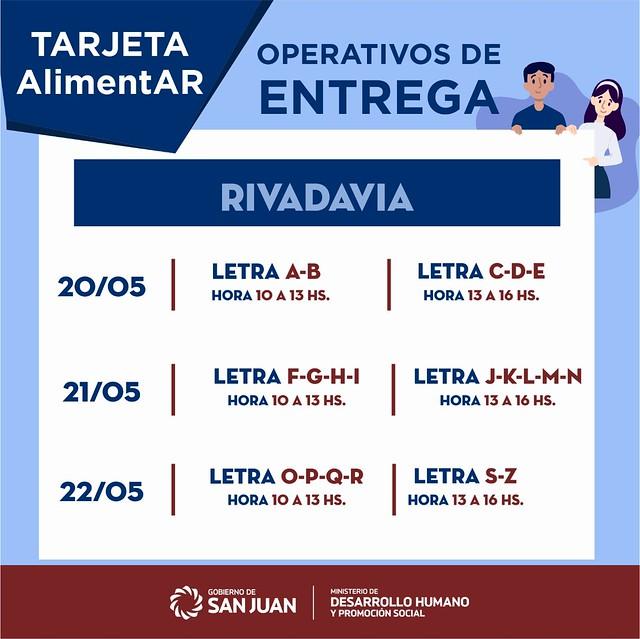 2020-05-18 DESARROLLO HUMANO: Fechas operativos Tarjeta AlimentAR