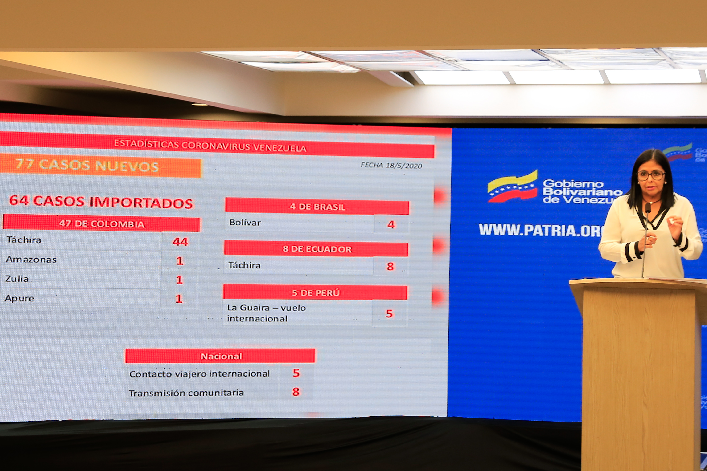Se elevan a 618 casos positivos de Covid-19 en Venezuela
