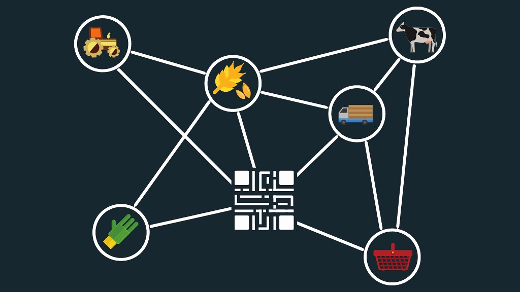 A graphic depicting the connectivity of a food supply chain