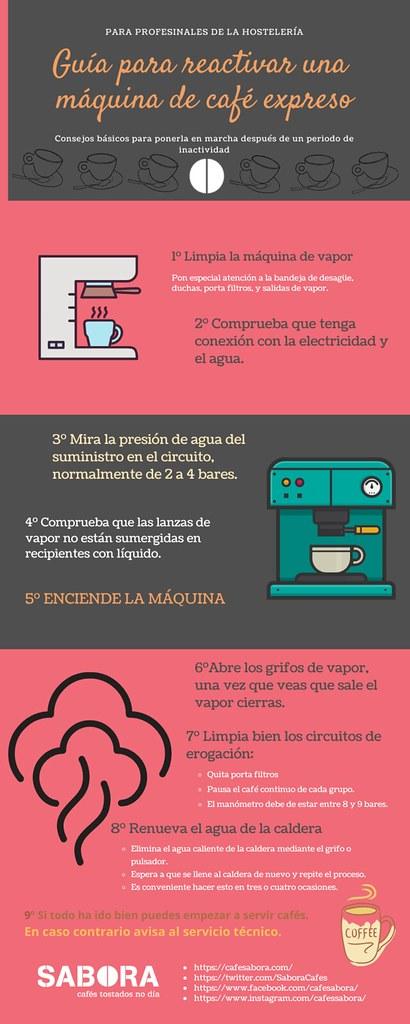 Guia para reactivar una máquina de café expreso - Infografía