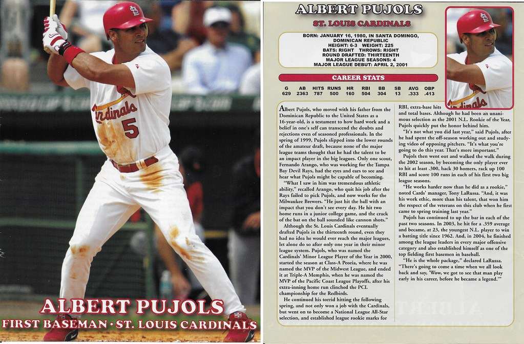 2005 East End Publishing Superstar Album Posters - Pujols