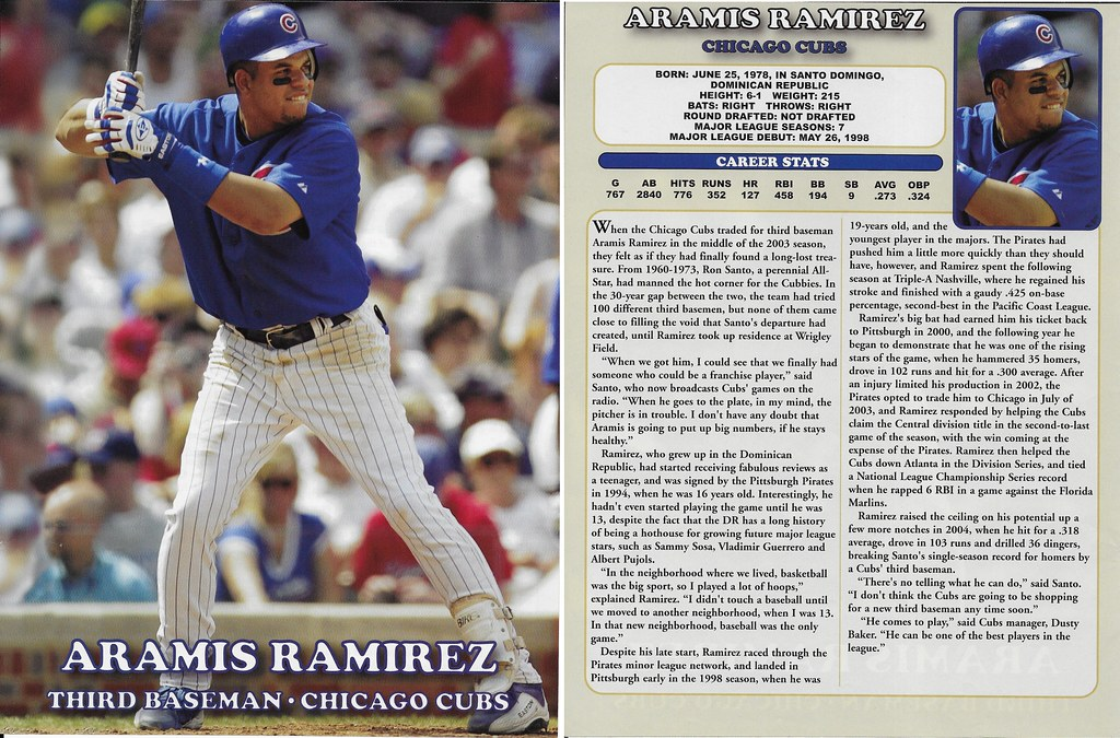2005 East End Publishing Superstar Album Posters - Ramirez, Aramis