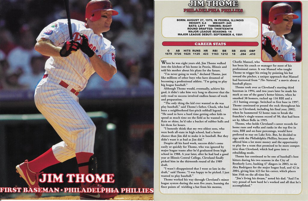 2005 East End Publishing Superstar Album Posters - Thome