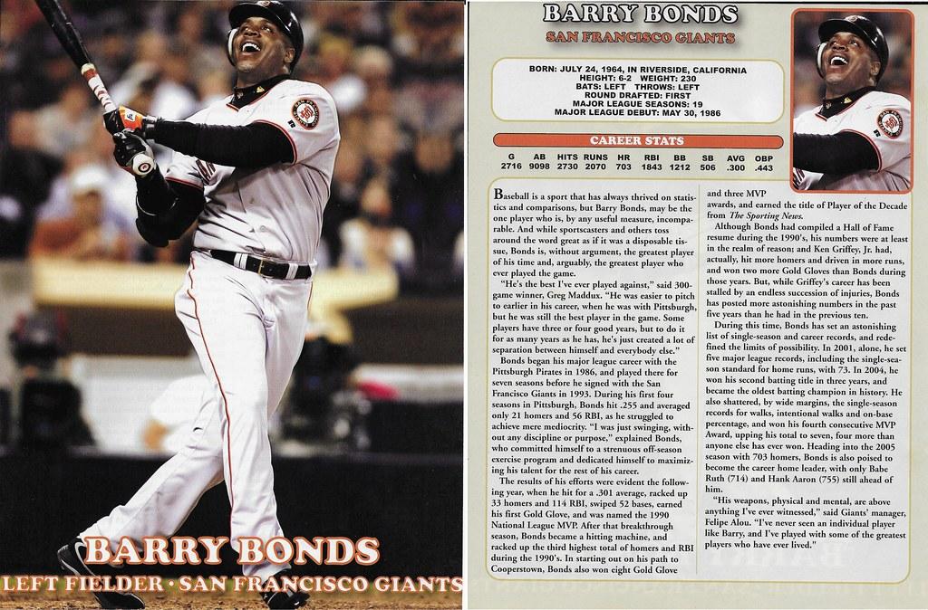 2005 East End Publishing Superstar Album Posters - Bonds, Barry