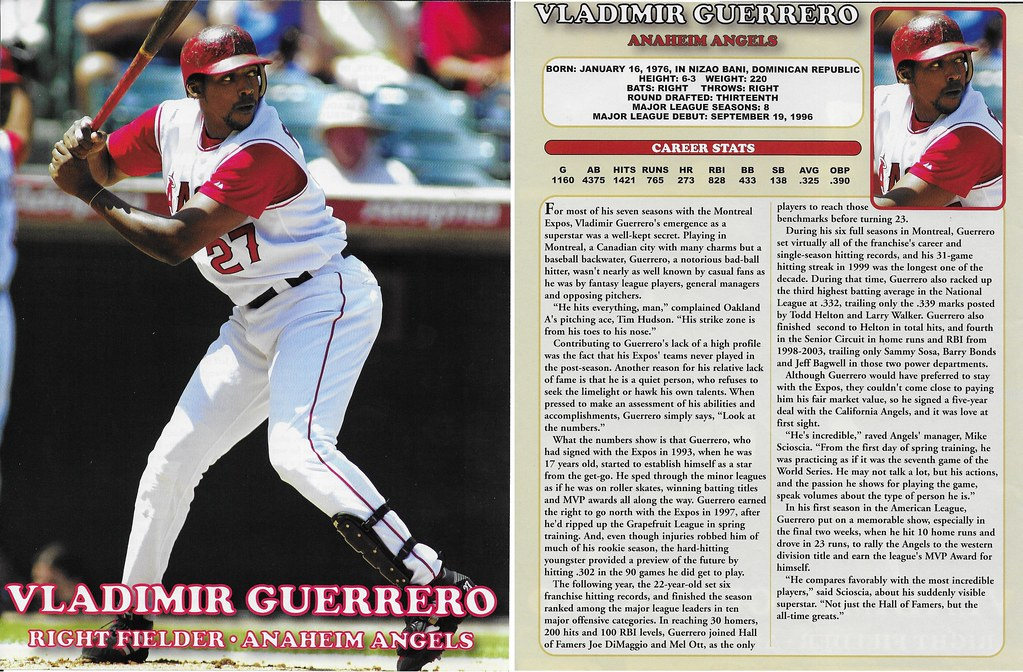 2005 East End Publishing Superstar Album Posters - Guerrero, Vladimir