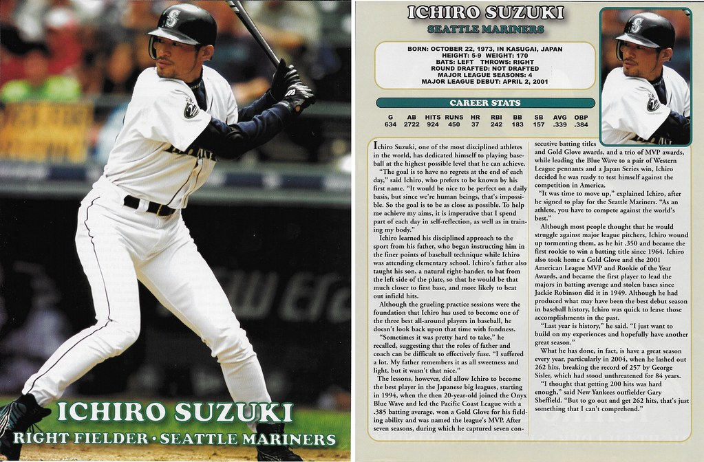 2005 East End Publishing Superstar Album Posters - Ichiro